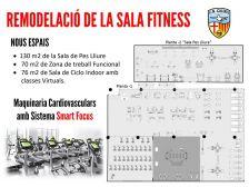 Imatge del CN Caldes sobre el projecte de la Sala de Fitness